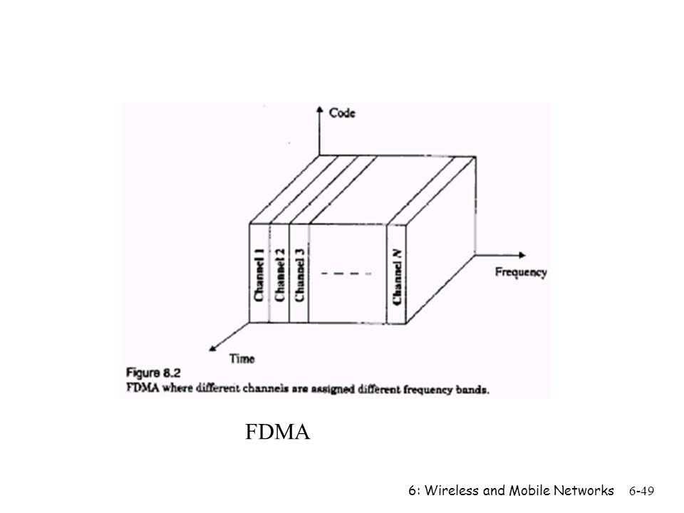 6: Wireless and Mobile Networks6-49 FDMA