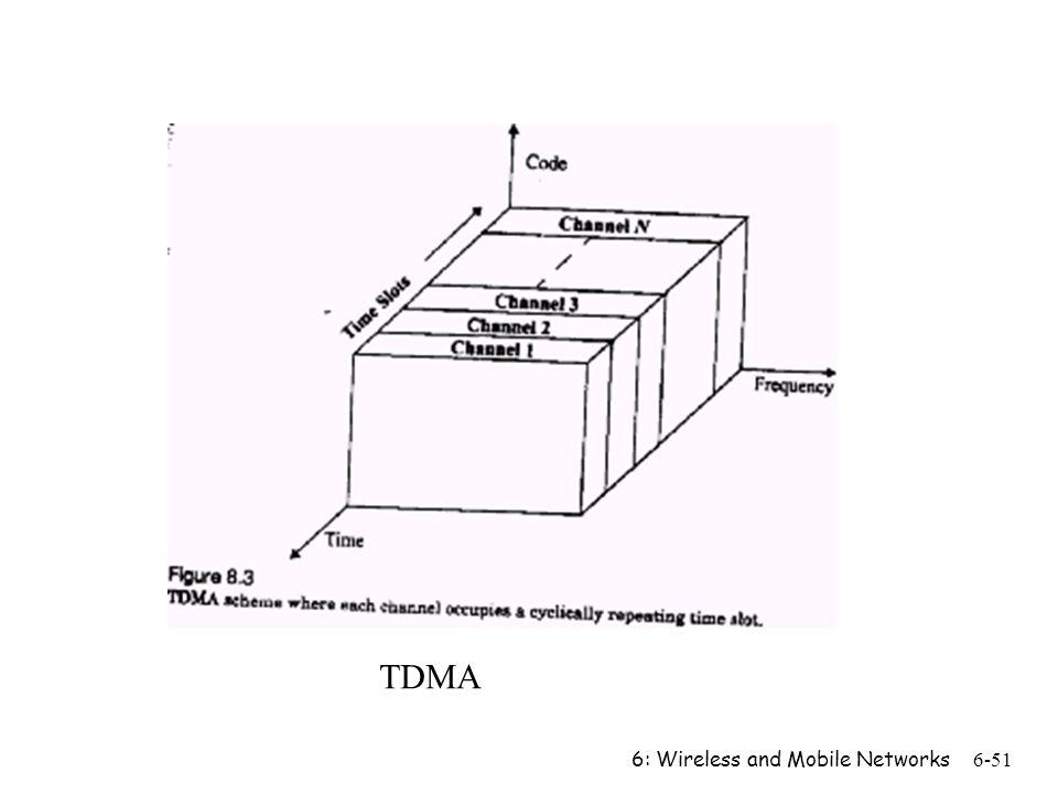 6: Wireless and Mobile Networks6-51 TDMA