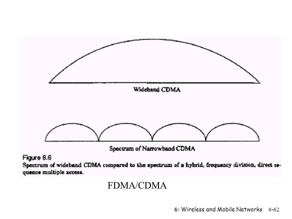 6: Wireless and Mobile Networks6-62 FDMA/CDMA