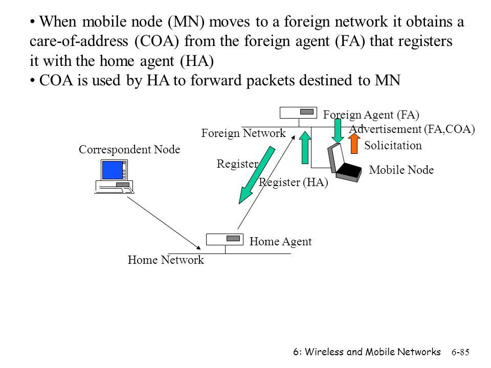 6: Wireless and Mobile Networks6-85 Home Agent Home Network Correspondent Node Foreign Agent (FA) Foreign Network Mobile Node When mobile node (MN) mo