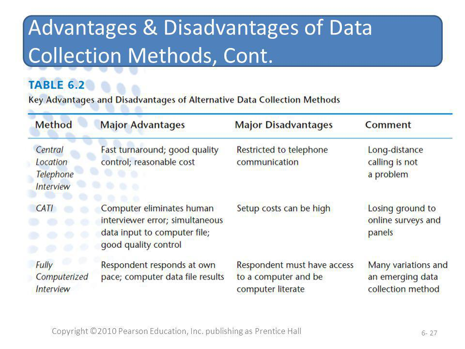 Advantages & Disadvantages of Data Collection Methods, Cont. Copyright ©2010 Pearson Education, Inc. publishing as Prentice Hall 6- 27
