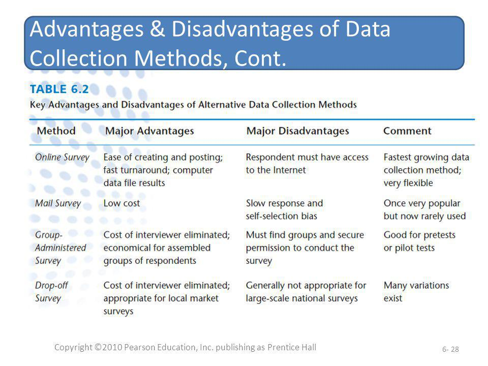 Advantages & Disadvantages of Data Collection Methods, Cont. Copyright ©2010 Pearson Education, Inc. publishing as Prentice Hall 6- 28