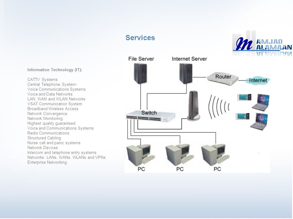 Services Information Technology (IT): CATTV Systems Central Telephone System- Voice Communications Systems Voice and Data Networks LAN, WAN and WLAN N