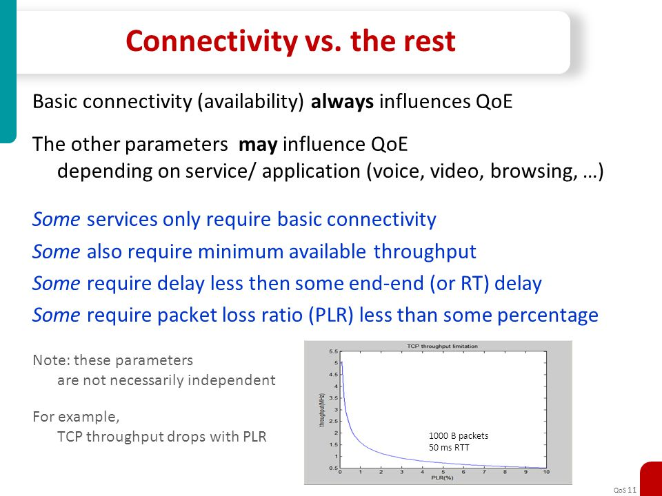 QoS 11 Connectivity vs. the rest Basic connectivity (availability) always influences QoE The other parameters may influence QoE depending on service/