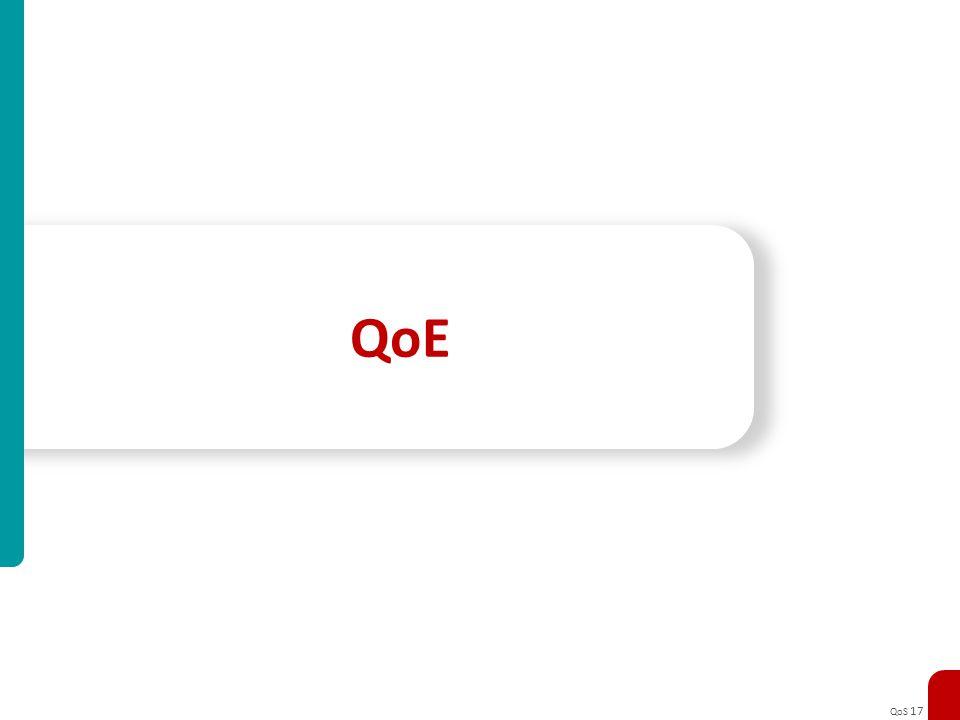 QoS 17 QoE