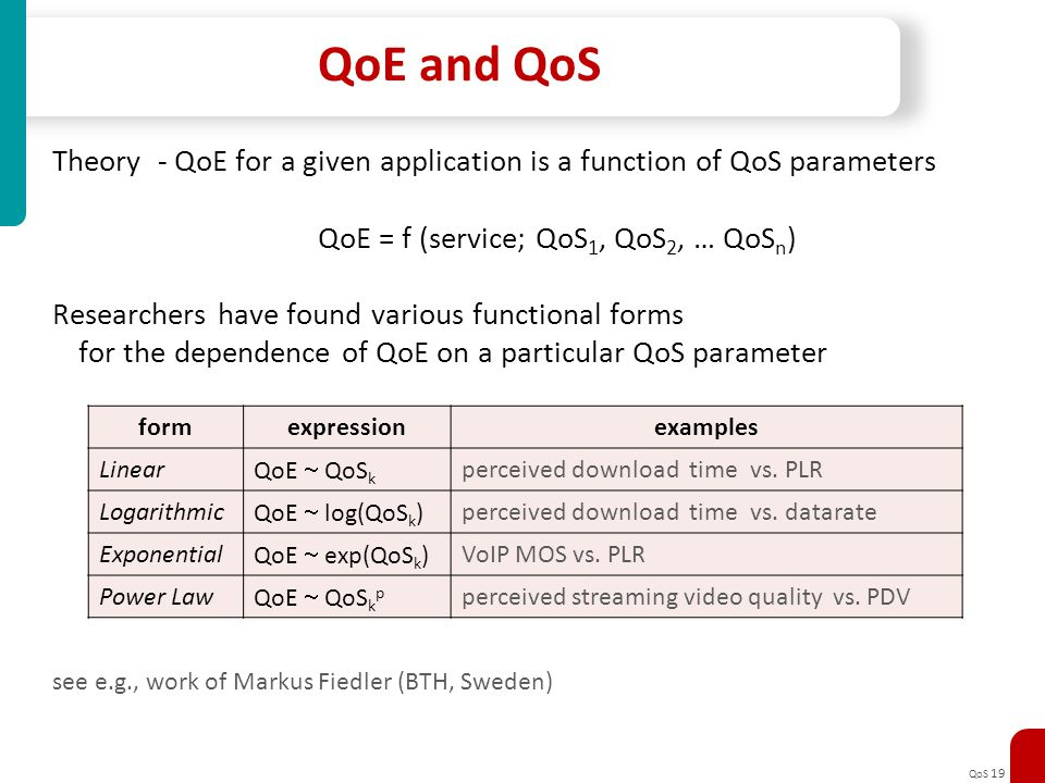 QoS 19 QoE and QoS Theory - QoE for a given application is a function of QoS parameters QoE = f (service; QoS 1, QoS 2, … QoS n ) Researchers have fou