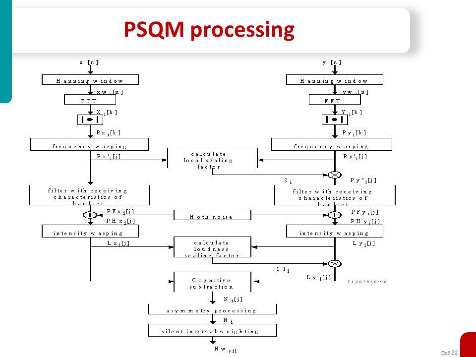 QoS 22 PSQM processing