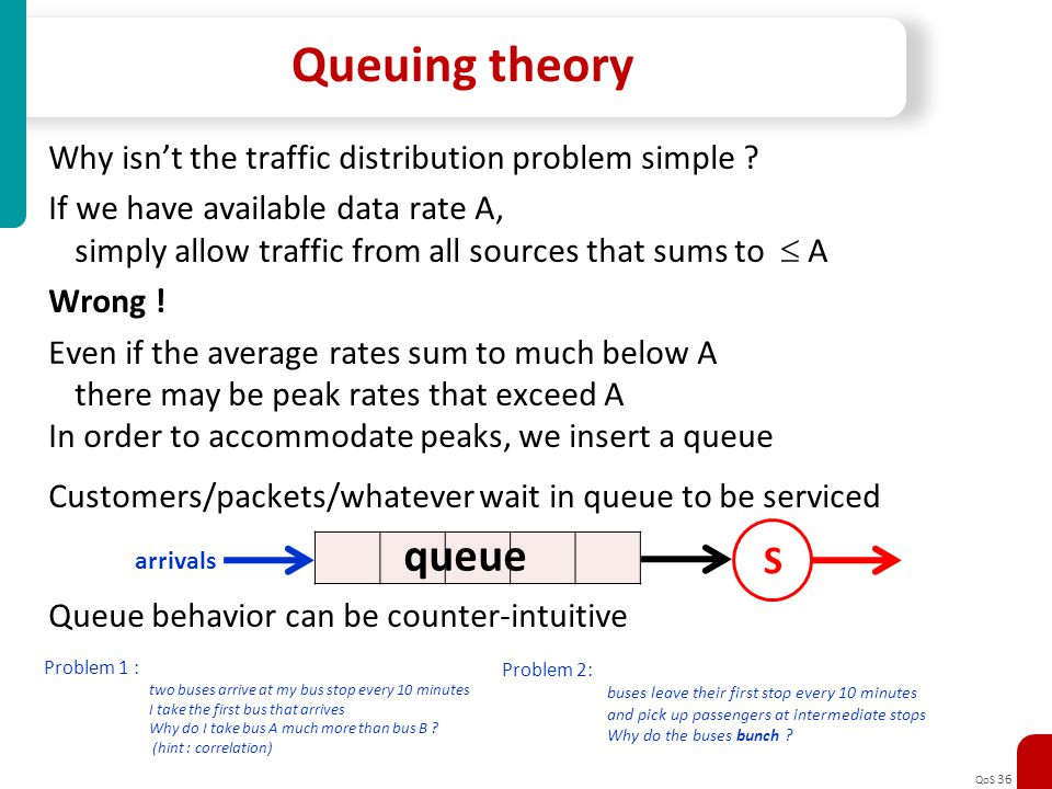 QoS 36 Queuing theory Why isnt the traffic distribution problem simple ? If we have available data rate A, simply allow traffic from all sources that