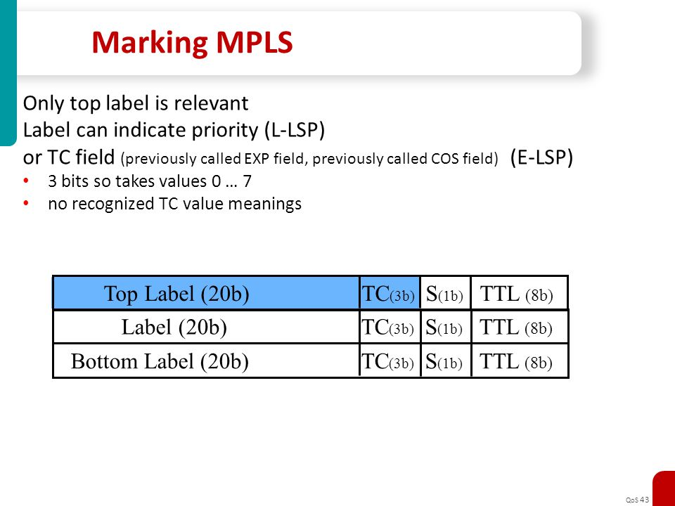 QoS 43 Marking MPLS Only top label is relevant Label can indicate priority (L-LSP) or TC field (previously called EXP field, previously called COS fie
