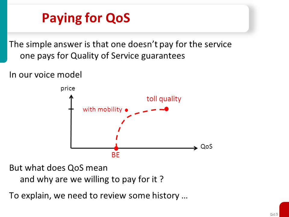 QoS 5 Paying for QoS The simple answer is that one doesnt pay for the service one pays for Quality of Service guarantees In our voice model But what d