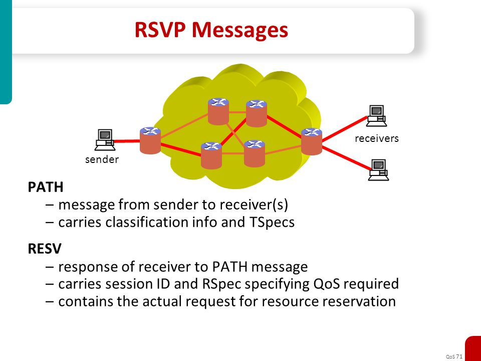 QoS 71 RSVP Messages PATH –message from sender to receiver(s) –carries classification info and TSpecs RESV –response of receiver to PATH message –carr
