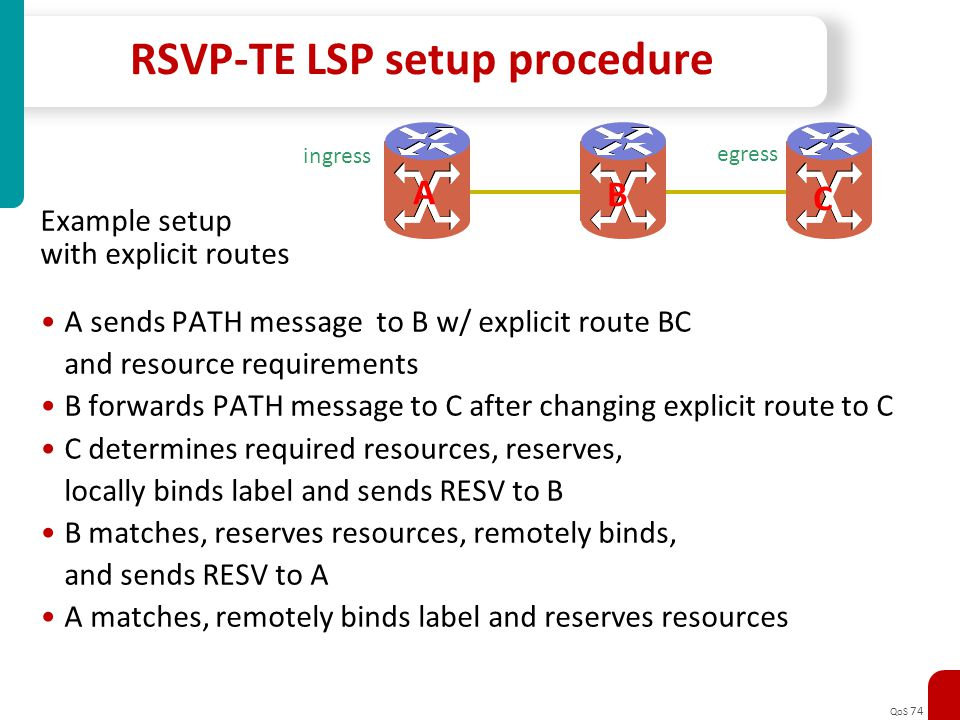 QoS 74 RSVP-TE LSP setup procedure Example setup with explicit routes A sends PATH message to B w/ explicit route BC and resource requirements B forwa
