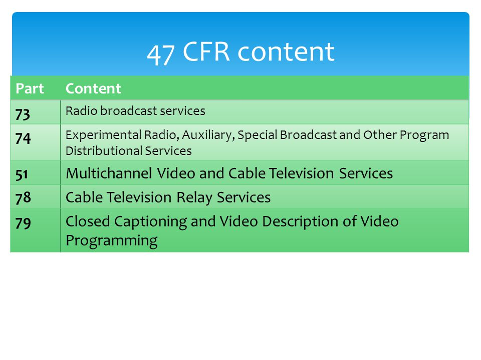 47 CFR content PartContent 73 Radio broadcast services 74 Experimental Radio, Auxiliary, Special Broadcast and Other Program Distributional Services 51Multichannel Video and Cable Television Services 78Cable Television Relay Services 79Closed Captioning and Video Description of Video Programming