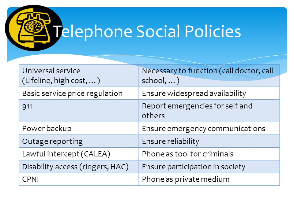 Telephone Social Policies Universal service (Lifeline, high cost, …) Necessary to function (call doctor, call school, …) Basic service price regulationEnsure widespread availability 911Report emergencies for self and others Power backupEnsure emergency communications Outage reportingEnsure reliability Lawful intercept (CALEA)Phone as tool for criminals Disability access (ringers, HAC)Ensure participation in society CPNIPhone as private medium
