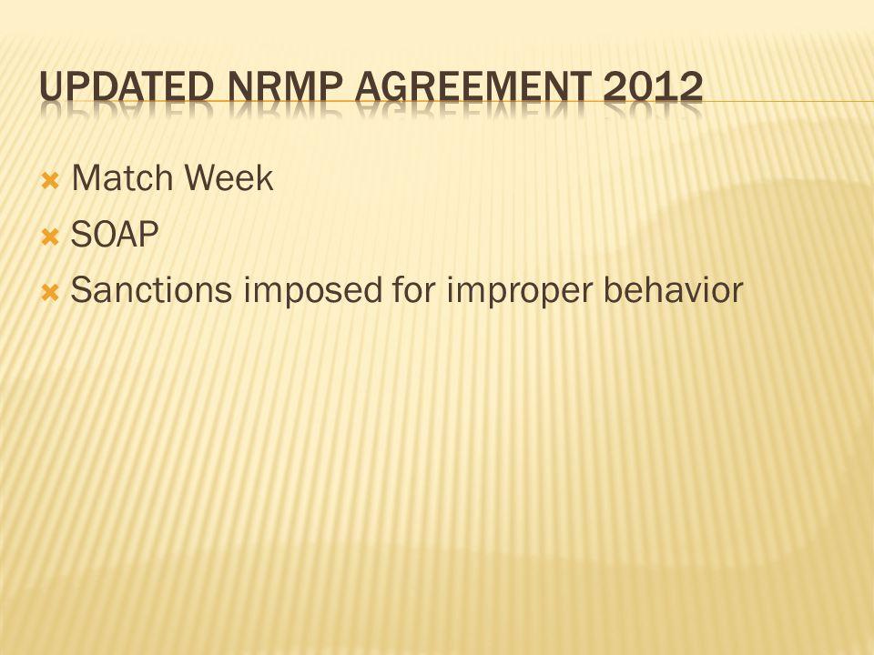 Match Week SOAP Sanctions imposed for improper behavior