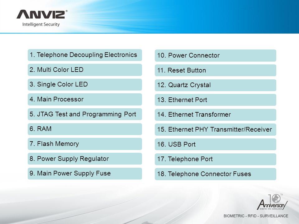 1. Telephone Decoupling Electronics2. Multi Color LED3. Single Color LED4. Main Processor5. JTAG Test and Programming Port6. RAM7. Flash Memory8. Powe