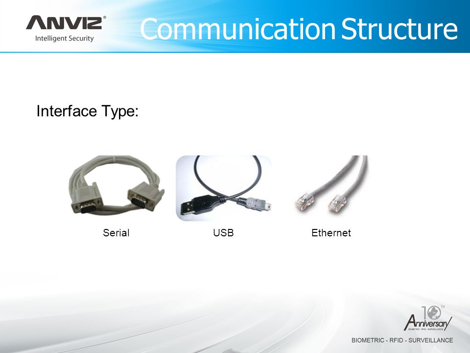 Communication Structure Interface Type: SerialUSBEthernet