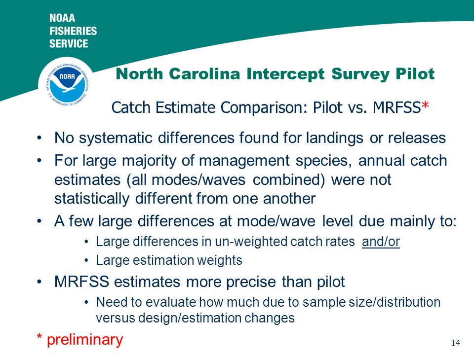 14 North Carolina Intercept Survey Pilot No systematic differences found for landings or releases For large majority of management species, annual catch estimates (all modes/waves combined) were not statistically different from one another A few large differences at mode/wave level due mainly to: Large differences in un-weighted catch rates and/or Large estimation weights MRFSS estimates more precise than pilot Need to evaluate how much due to sample size/distribution versus design/estimation changes * preliminary Catch Estimate Comparison: Pilot vs.