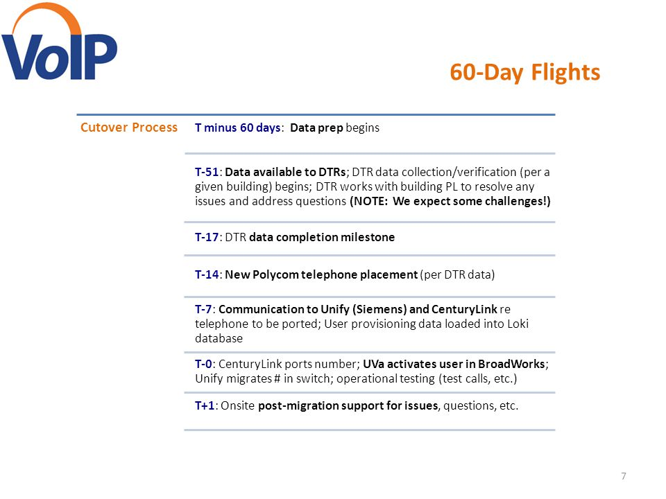 60-Day Flights 7 Cutover Process T minus 60 days: Data prep begins T-51: Data available to DTRs; DTR data collection/verification (per a given buildin