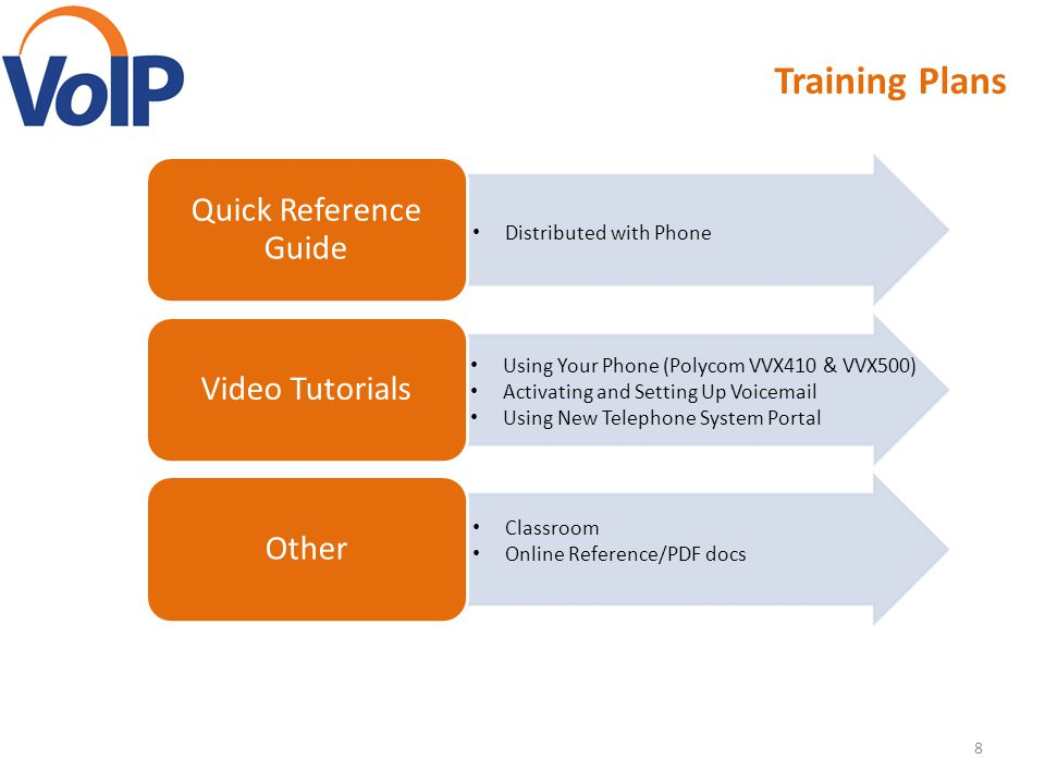 8 Training Plans Quick Reference Guide Video TutorialsOther Distributed with Phone Using Your Phone (Polycom VVX410 & VVX500) Activating and Setting U