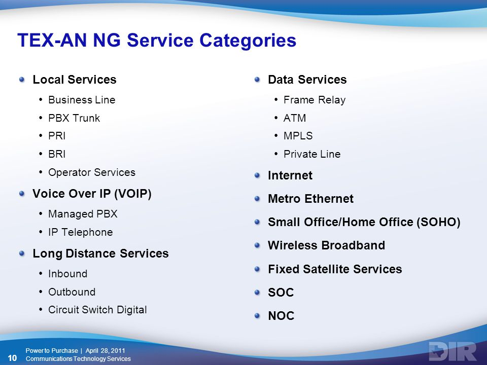 TEX-AN NG Service Categories Local Services Business Line PBX Trunk PRI BRI Operator Services Voice Over IP (VOIP) Managed PBX IP Telephone Long Distance Services Inbound Outbound Circuit Switch Digital Data Services Frame Relay ATM MPLS Private Line Internet Metro Ethernet Small Office/Home Office (SOHO) Wireless Broadband Fixed Satellite Services SOC NOC Power to Purchase | April 28, 2011 Communications Technology Services 10