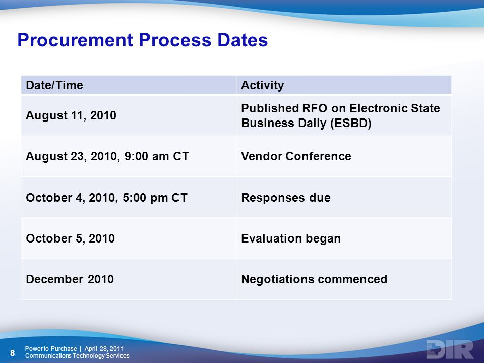 Procurement Process Dates Date/TimeActivity August 11, 2010 Published RFO on Electronic State Business Daily (ESBD) August 23, 2010, 9:00 am CTVendor Conference October 4, 2010, 5:00 pm CTResponses due October 5, 2010Evaluation began December 2010Negotiations commenced Power to Purchase | April 28, 2011 Communications Technology Services 8