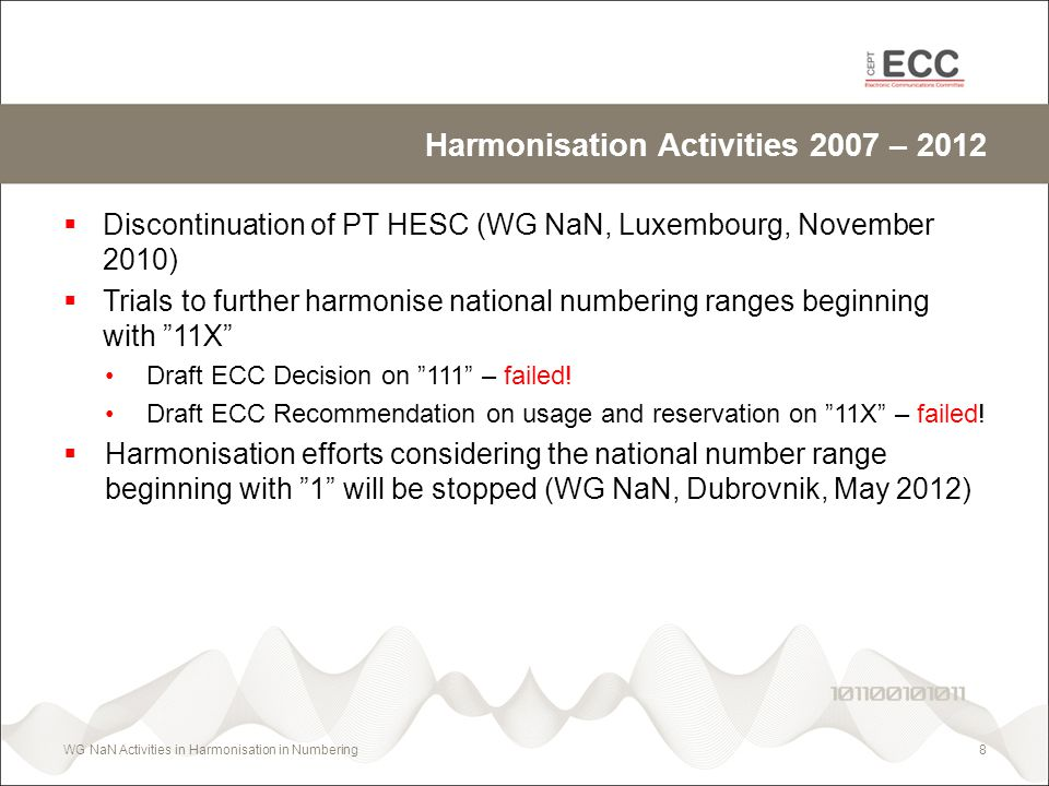 Harmonisation Activities 2007 – 2012 Discontinuation of PT HESC (WG NaN, Luxembourg, November 2010) Trials to further harmonise national numbering ran