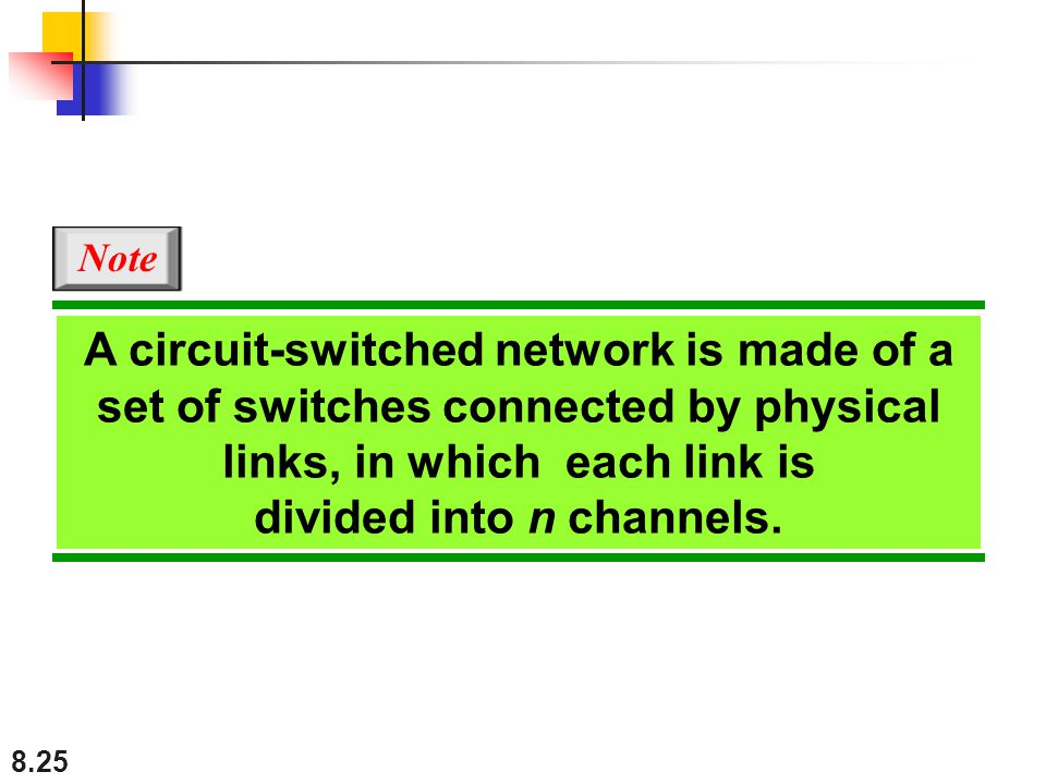 8.25 A circuit-switched network is made of a set of switches connected by physical links, in which each link is divided into n channels. Note
