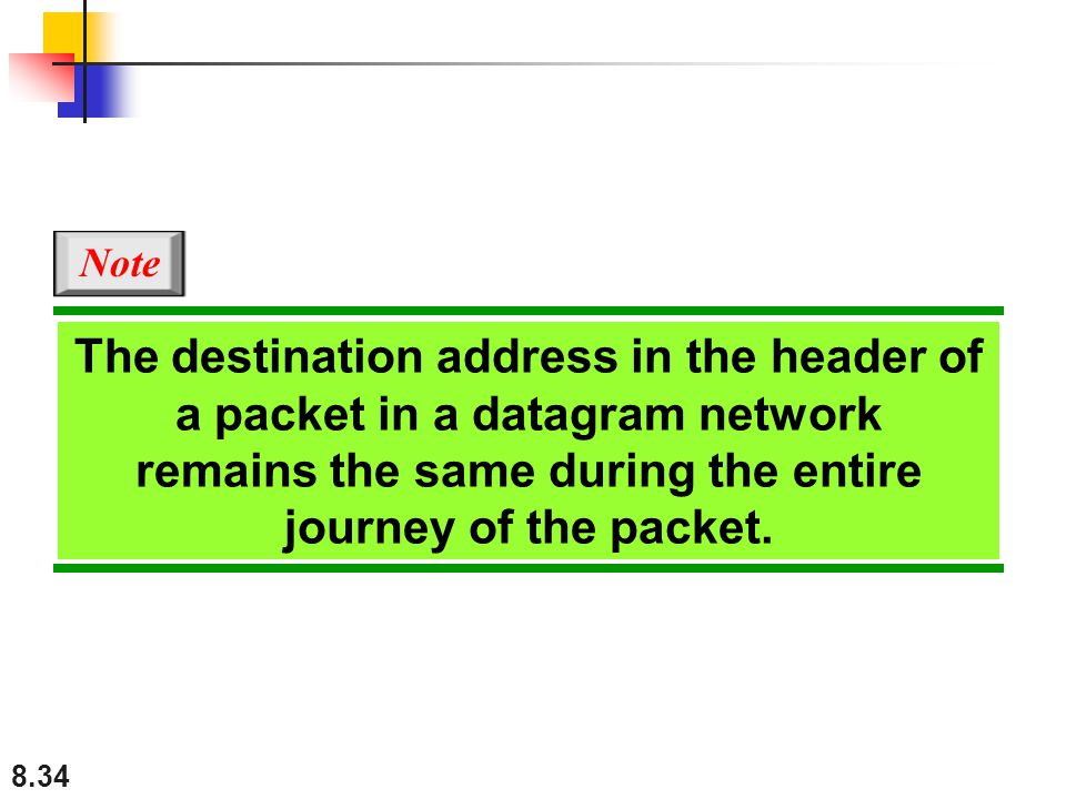 8.34 The destination address in the header of a packet in a datagram network remains the same during the entire journey of the packet. Note