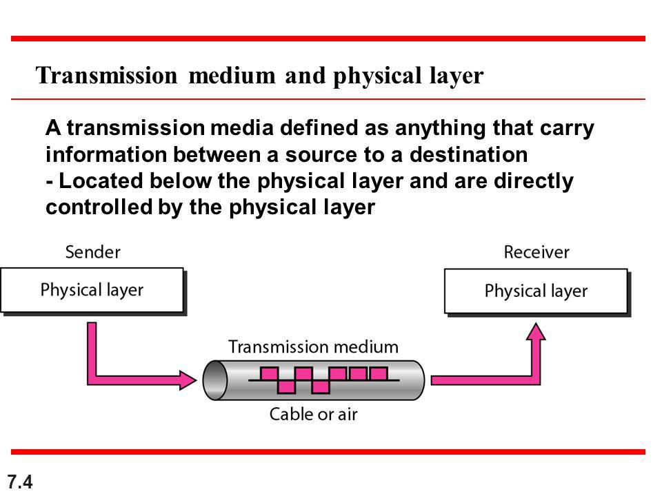 7.5 Classes of Transmission Media