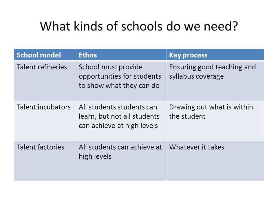 Activity 3: Feedback Routines need to be established, expectations shared, and structure maintained.