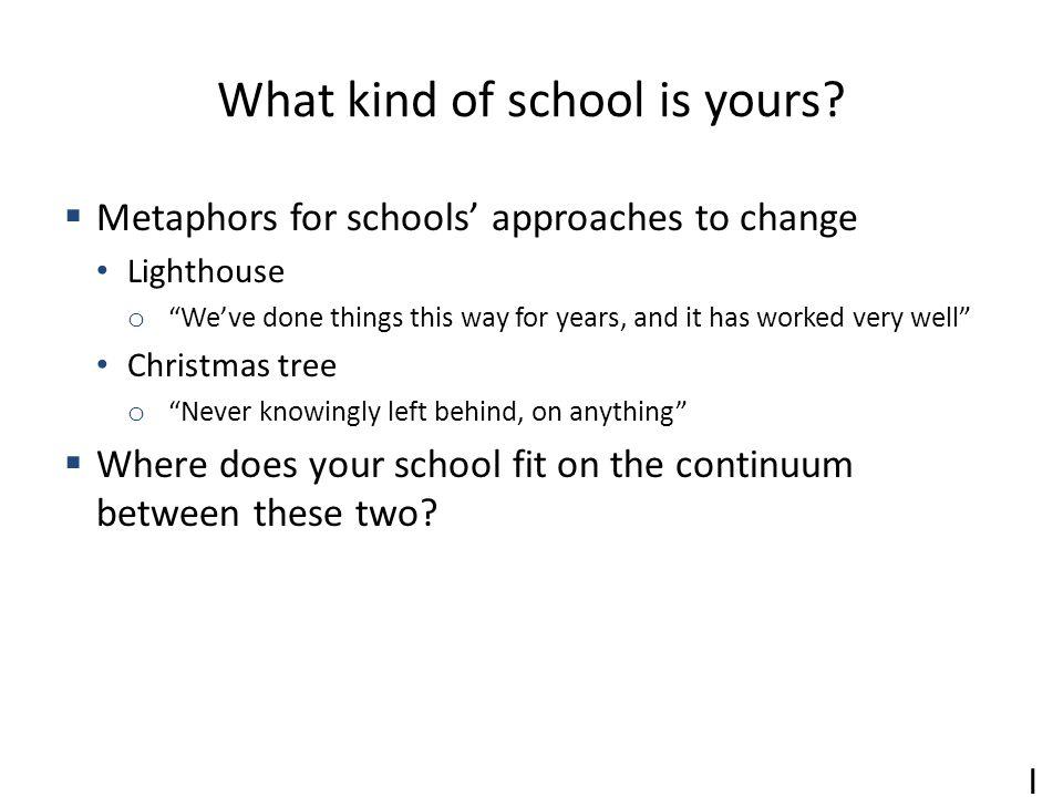 Signature pedagogies