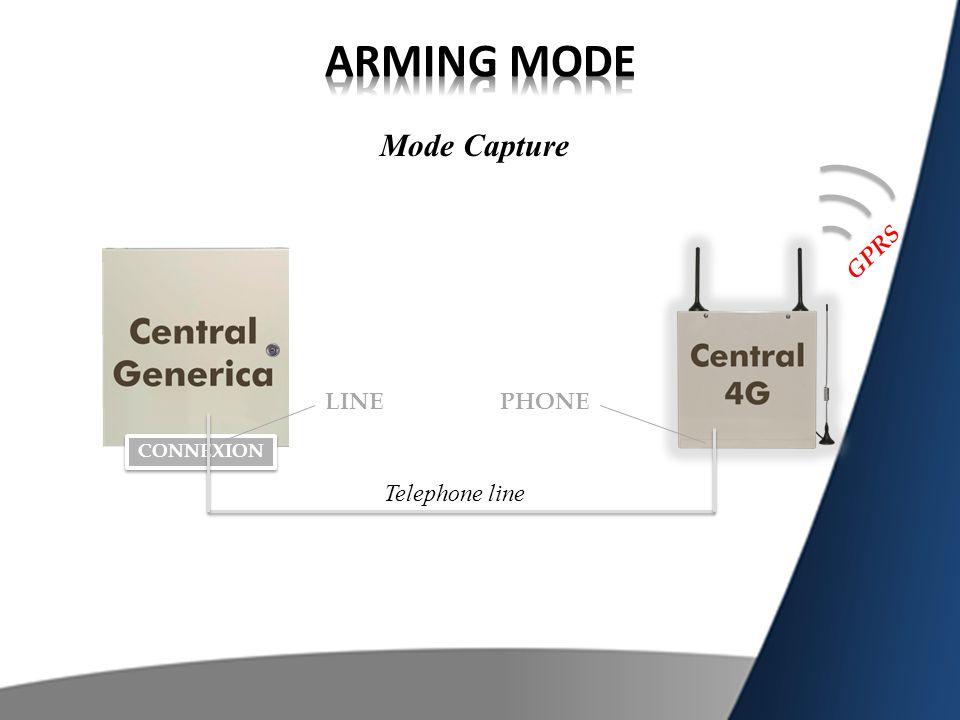 Mode Capture LINE CONNEXION CONNEXION PHONE Telephone line GPRS