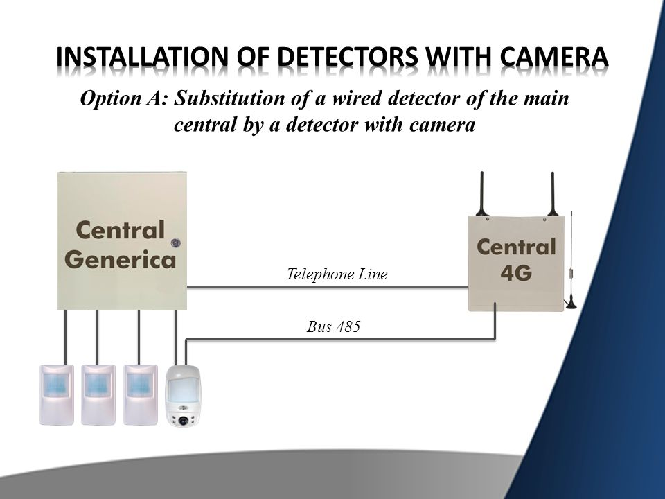 Option A: Substitution of a wired detector of the main central by a detector with camera Telephone Line Bus 485