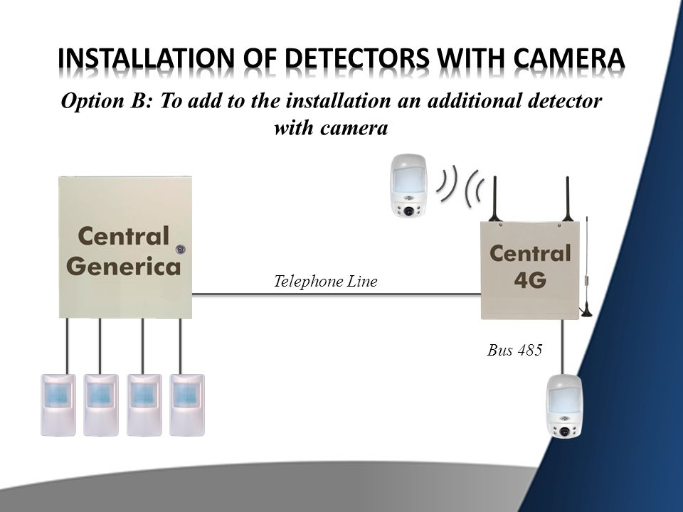 Option B: To add to the installation an additional detector with camera Telephone Line Bus 485