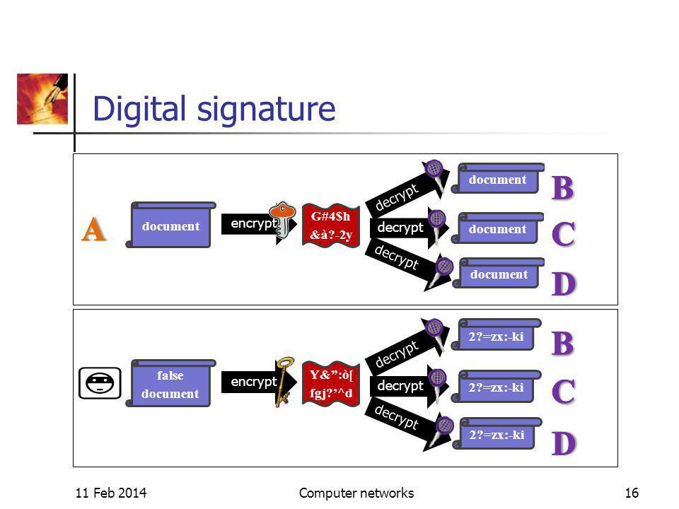 11 Feb 2014Computer networks16 Digital signature document encrypt decrypt document document document G#4$h &à -2y false document encrypt decrypt 2 =zx:-ki 2 =zx:-ki Y&:ò[ fgj ^d