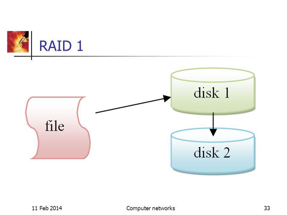11 Feb 2014Computer networks33 RAID 1