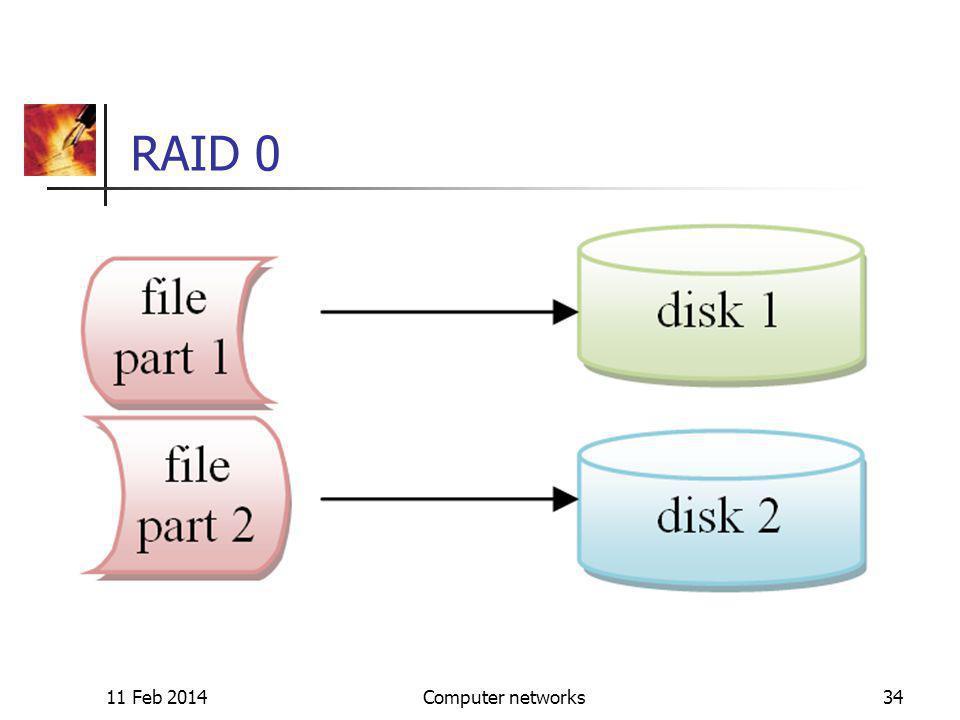 11 Feb 2014Computer networks34 RAID 0