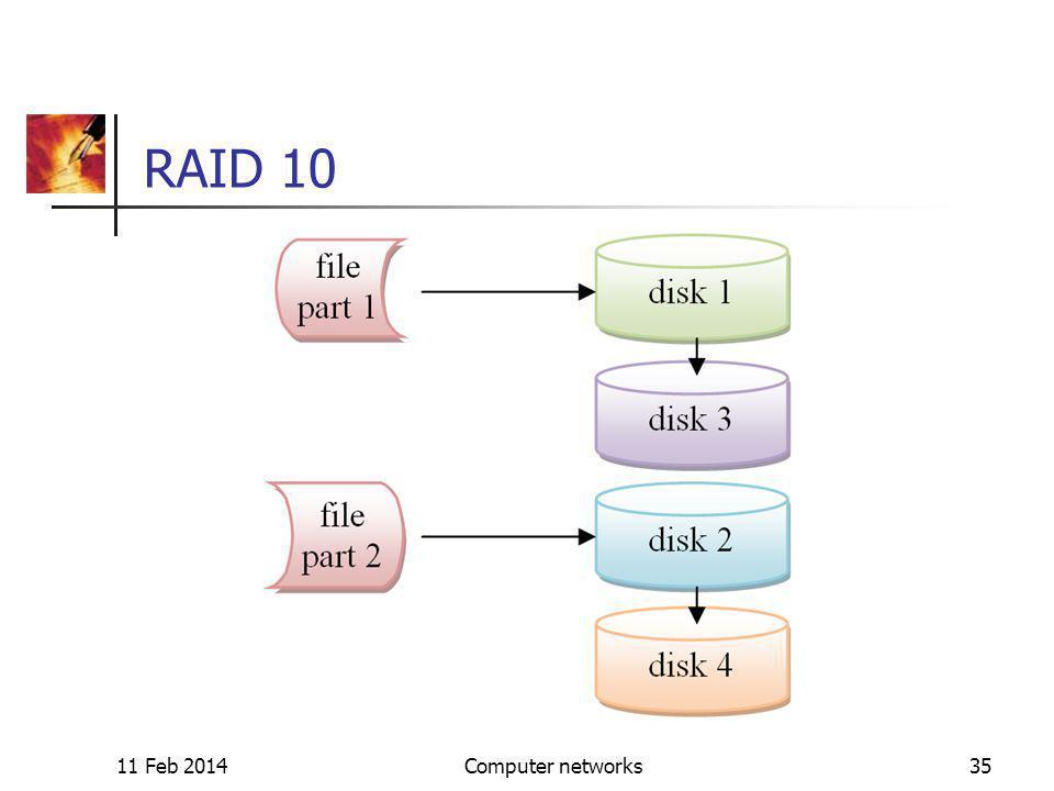 11 Feb 2014Computer networks35 RAID 10