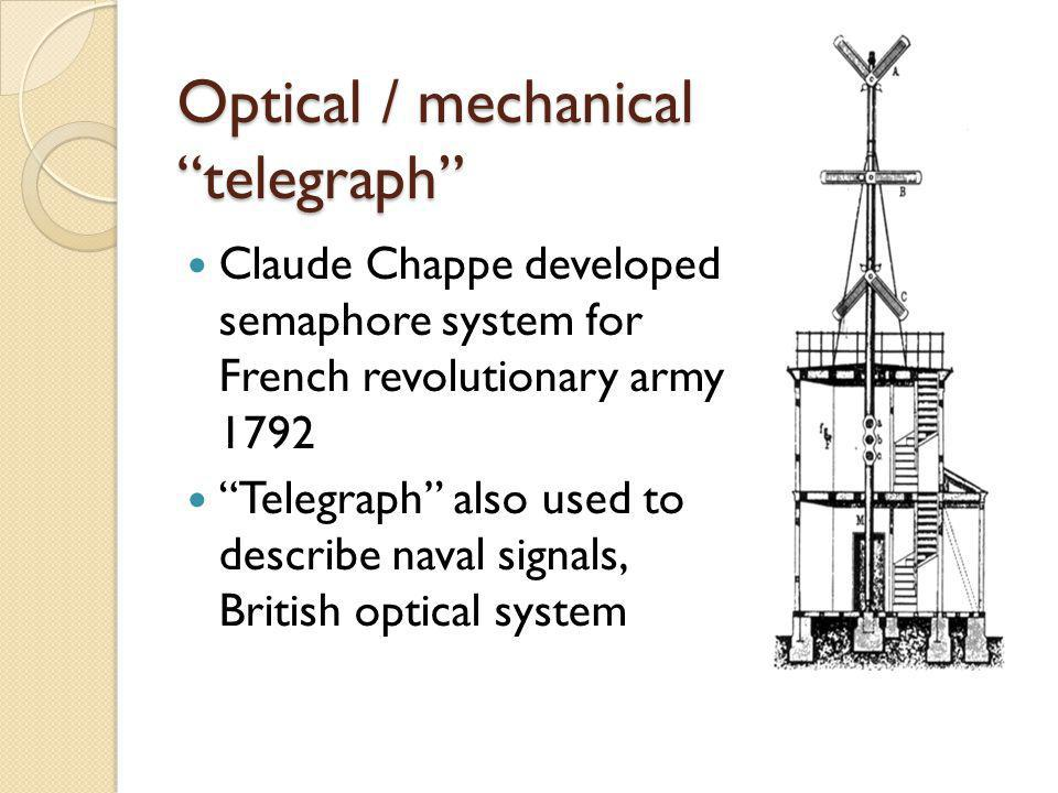 Optical / mechanical telegraph Claude Chappe developed semaphore system for French revolutionary army 1792 Telegraph also used to describe naval signals, British optical system