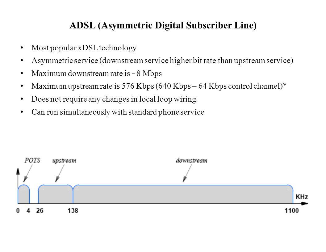 ADSL (Asymmetric Digital Subscriber Line) Most popular xDSL technology Asymmetric service (downstream service higher bit rate than upstream service) M