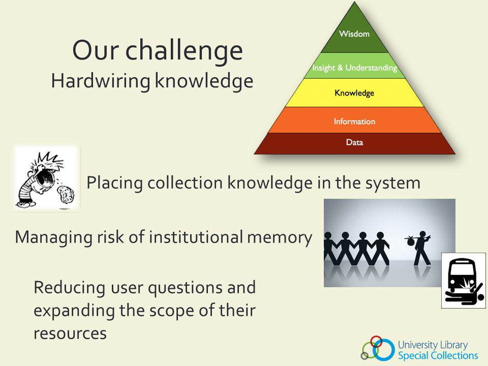 Placing collection knowledge in the system Managing risk of institutional memory Reducing user questions and expanding the scope of their resources Our challenge Hardwiring knowledge