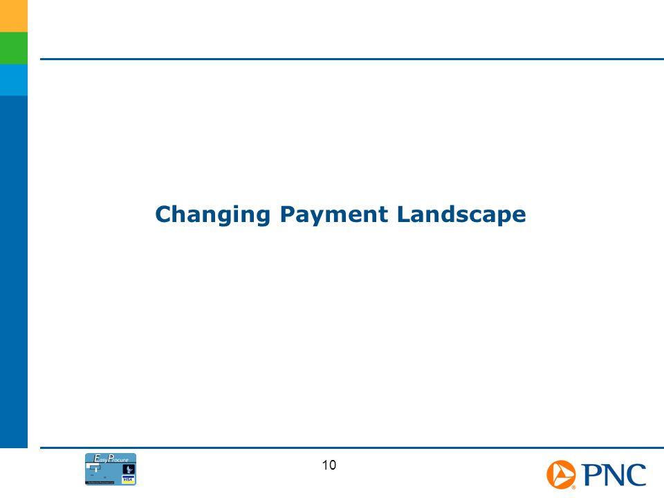 Changing Payment Landscape 10