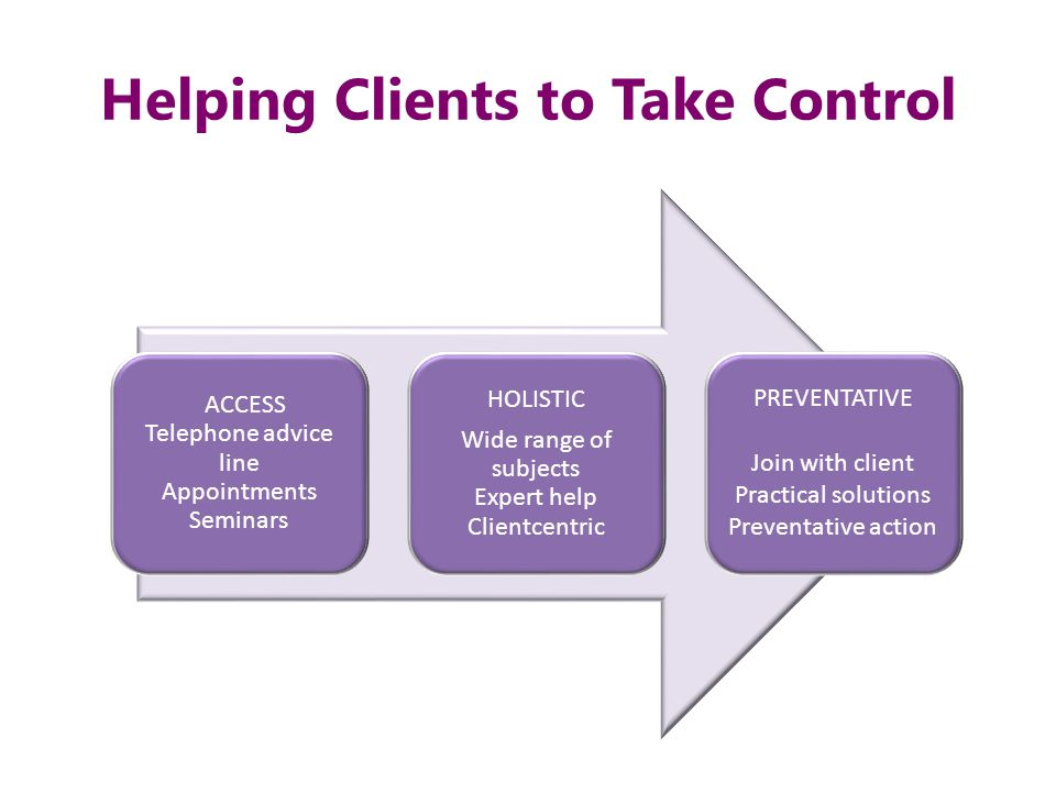 Helping Clients to Take Control ACCESS Telephone advice line Appointments Seminars HOLISTIC Wide range of subjects Expert help Clientcentric PREVENTAT
