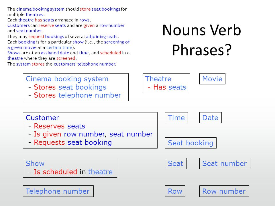 Nouns Verb Phrases. The cinema booking system should store seat bookings for multiple theatres.