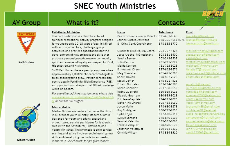 SNEC Youth Ministries AY GroupWhat is it?Contacts Pathfinders Master Guide Pathfinder Ministries The Pathfinder club is a church-centered spiritual-re