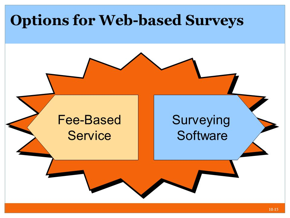 10-15 Options for Web-based Surveys Surveying Software Fee-Based Service