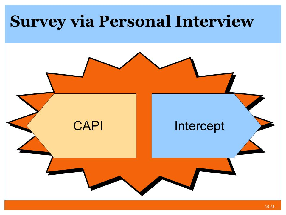 10-24 Survey via Personal Interview InterceptCAPI