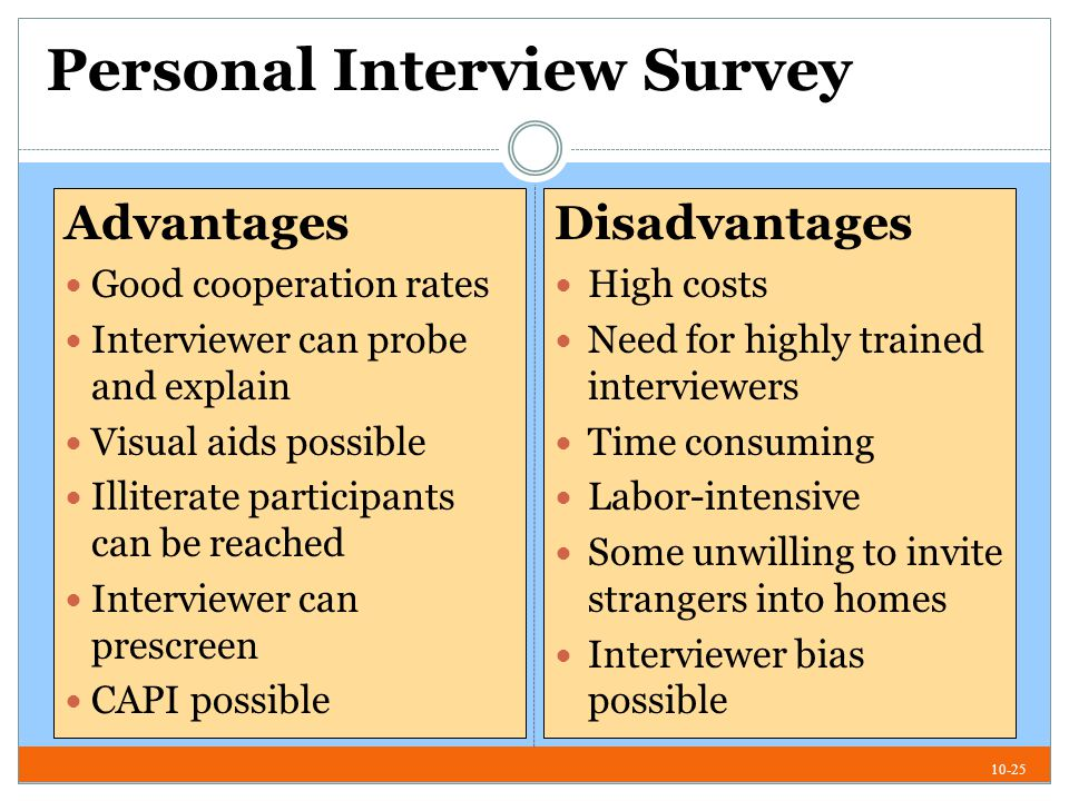 10-25 Personal Interview Survey Advantages Good cooperation rates Interviewer can probe and explain Visual aids possible Illiterate participants can be reached Interviewer can prescreen CAPI possible Disadvantages High costs Need for highly trained interviewers Time consuming Labor-intensive Some unwilling to invite strangers into homes Interviewer bias possible