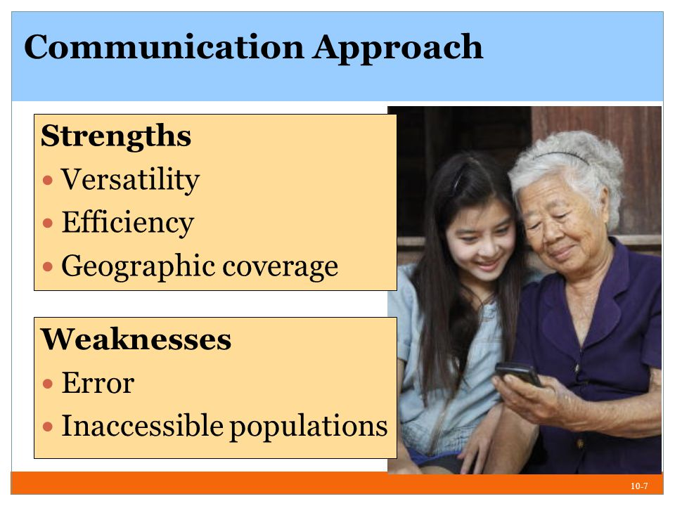 10-7 Communication Approach Strengths Versatility Efficiency Geographic coverage Weaknesses Error Inaccessible populations